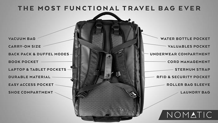 Functii NOMATIC Travel Bag