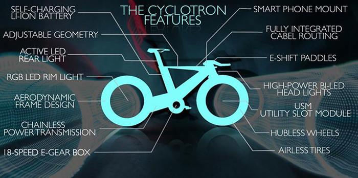 Specificatii Cyclotron Bike